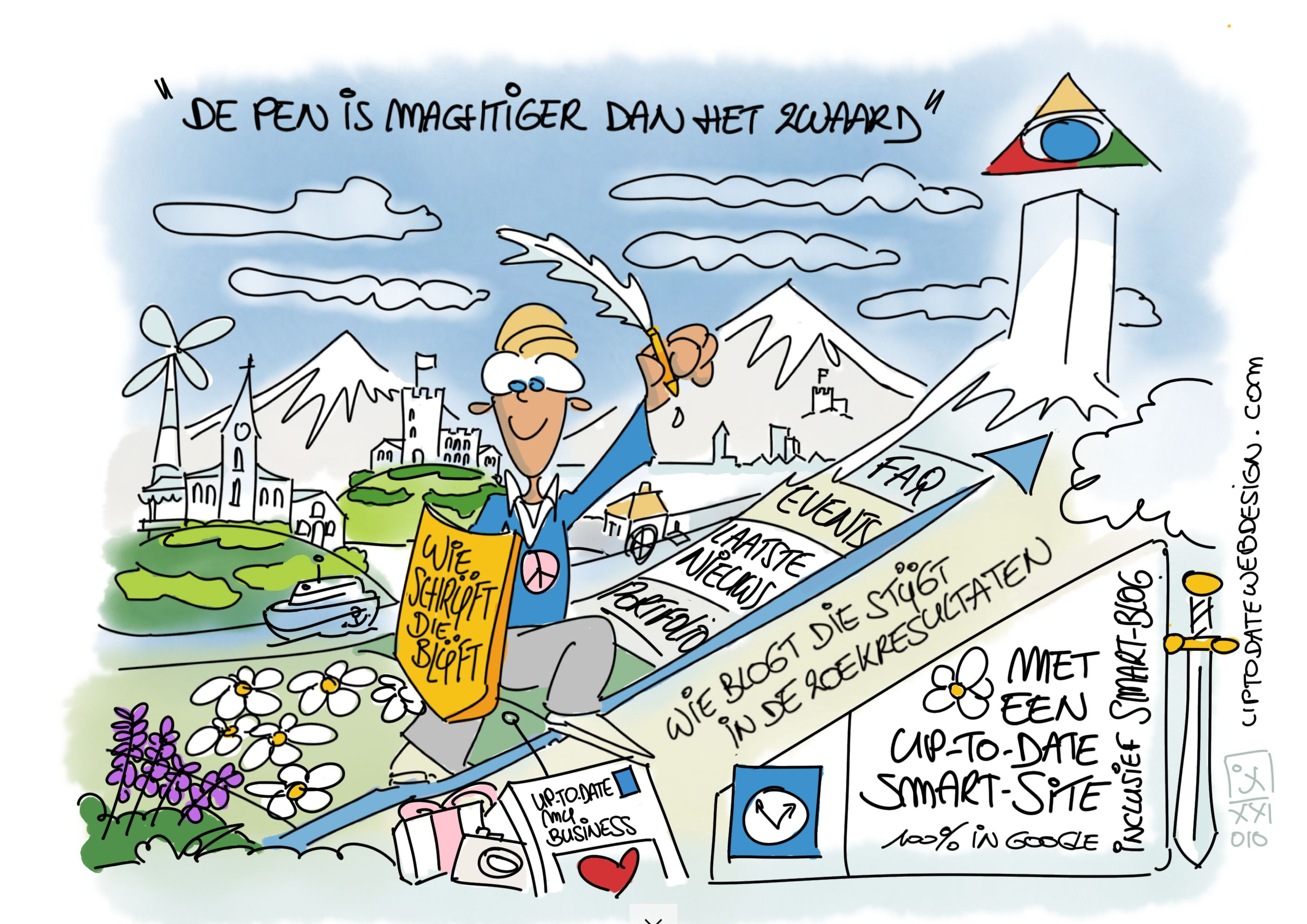 UP-TO-DATE Cartoon 010 - Wie blogt die stijgt - Ivan Jans.PNG