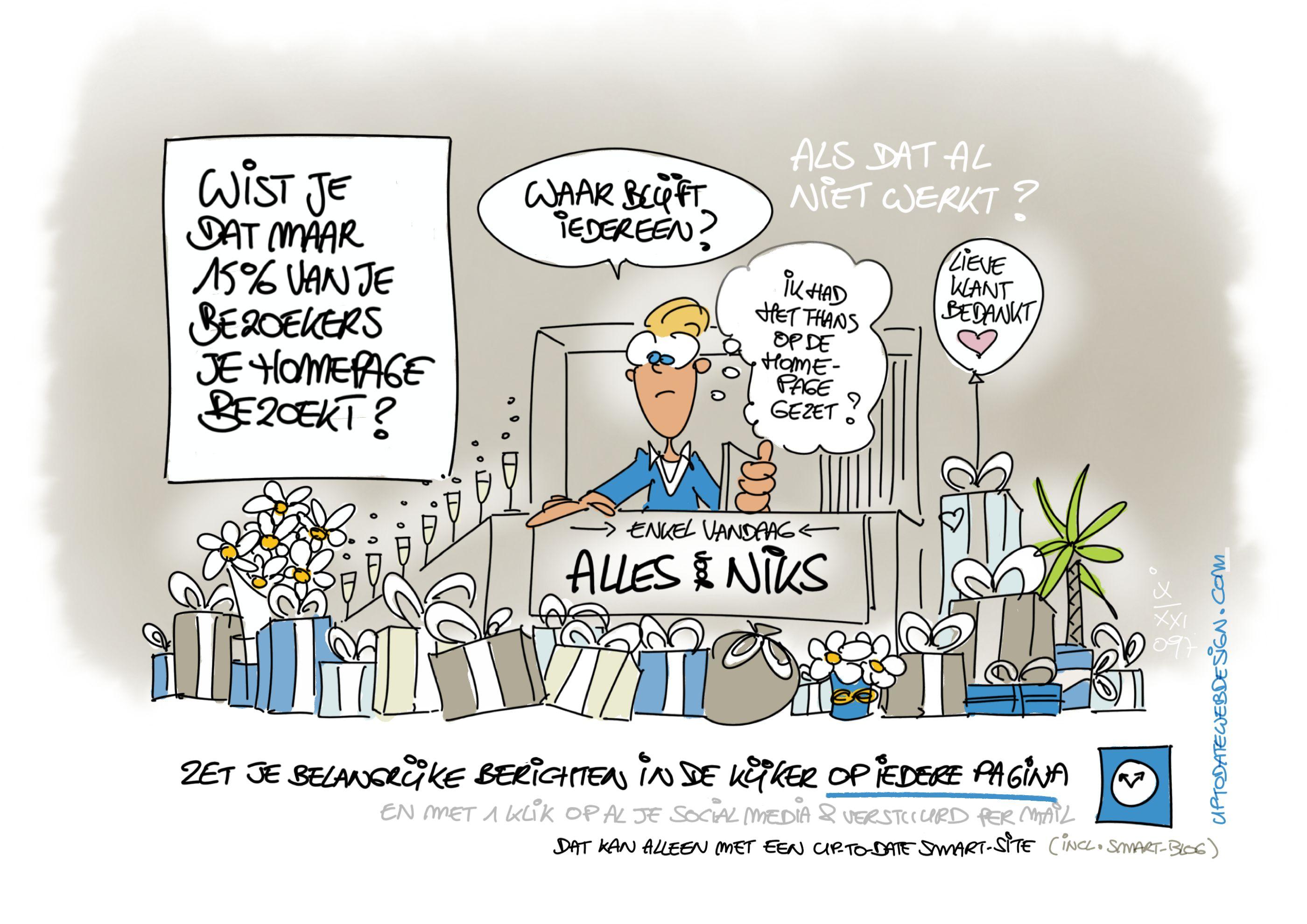 UP-TO-DATE Cartoon 097 - 15% Bezoekers op de homepage - Ivan Jans.PNG