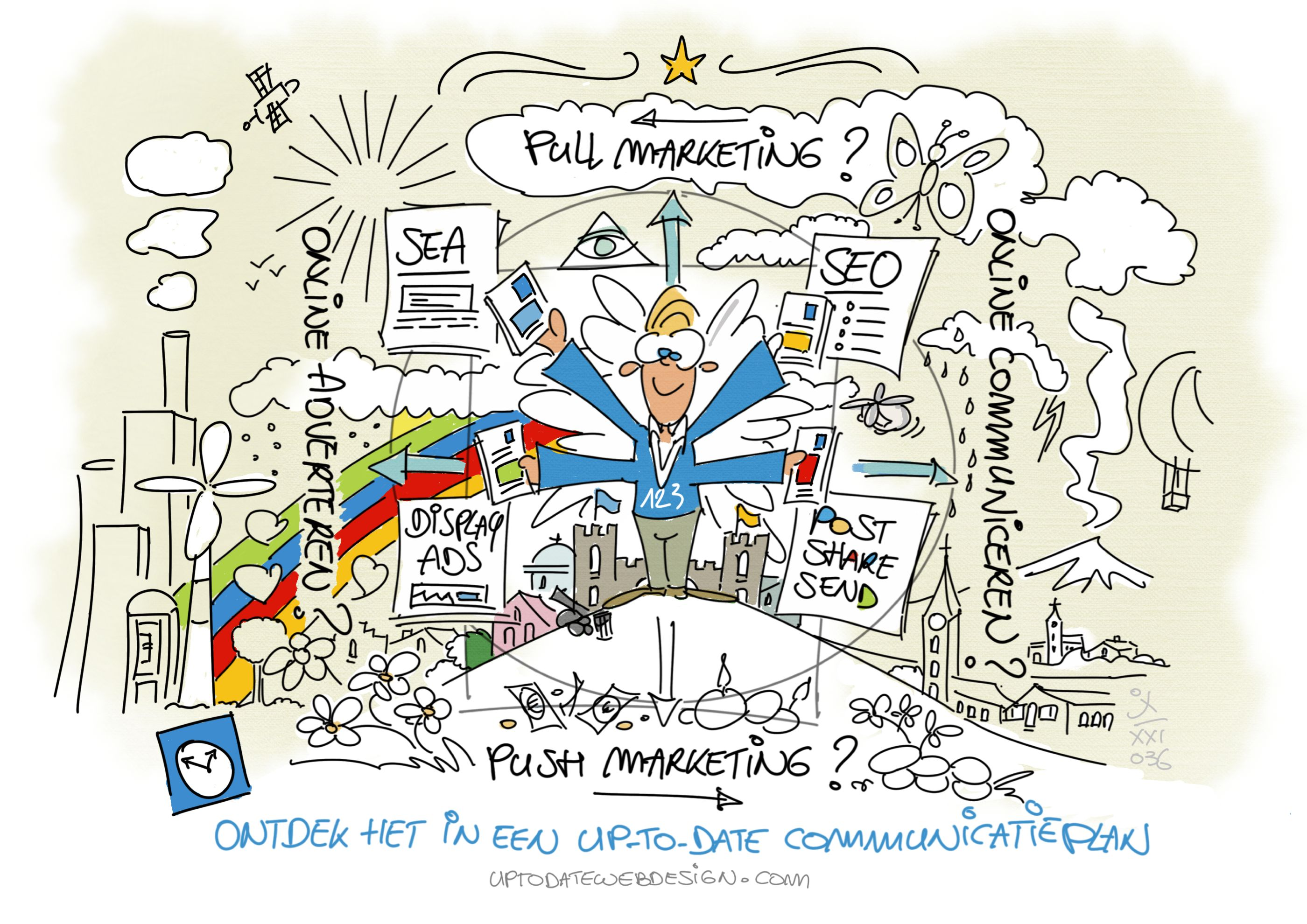UP-TO-DATE Cartoon 036 - Pull of Push Marketing - Ivan Jans.PNG